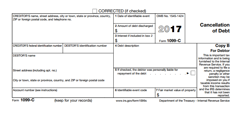 When To Use Tax Form 1099 C For Cancellation Of Debt Zipbooks Blog